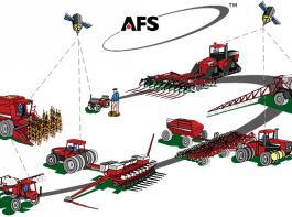 In den 90er Jahren erhielt Case IH für das Advanced Farming System (AFS) besondere Aufmerksamkeit.