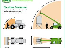 Teleskoplader-Pionier