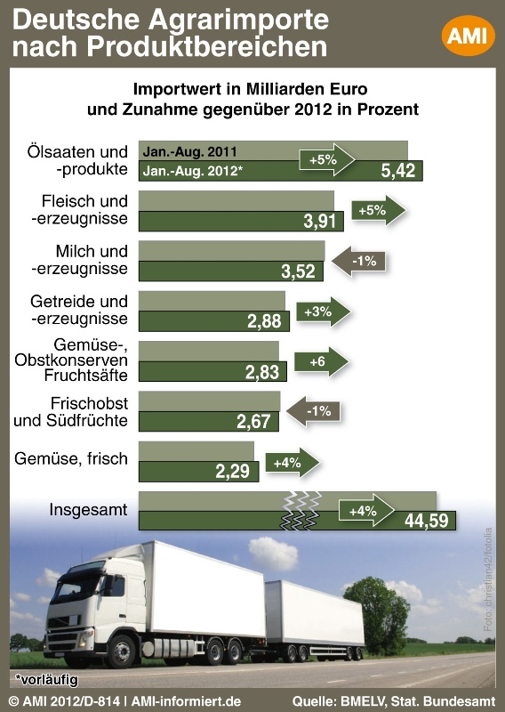 6 5 agrarau enhandel - Bureau des contributions directes luxembourg ...