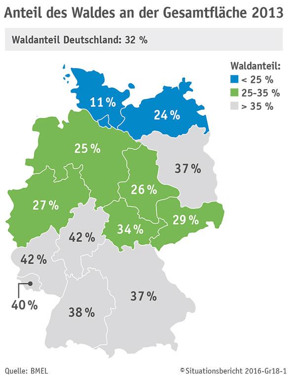 Waldanteil In Deutschland