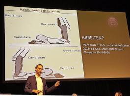 """Rosige Zeiten für qualifizierte Menschen sieht Kai Gondlach, Zukunftsforscher beim Leipziger Trendforschungsinstitut """"ThinkTank 2b AHEAD"""". Dazu präsentierte er beim Badischen Weinbautag diese Grafik."""