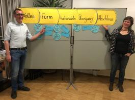 Stefan Schrempp (links) und Maike Aselmeier erläuterten anschaulich die fünf Phasen einer Hofübernahme.