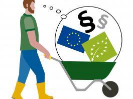 Unter einer ambitionierten Umsetzung der GAP verstehen grüne Agrarpolitiker eine stärkere Umverteilung der Mittel als bisher geplant.