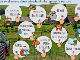 """Elf Themenbereiche sind unter """"Agrar & Weinbau"""" formuliert, darunter sind Detailinfos zu finden."""